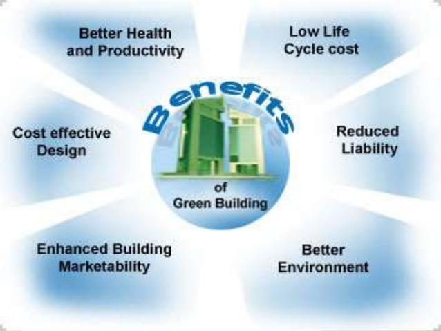 Benifits Of Green Building