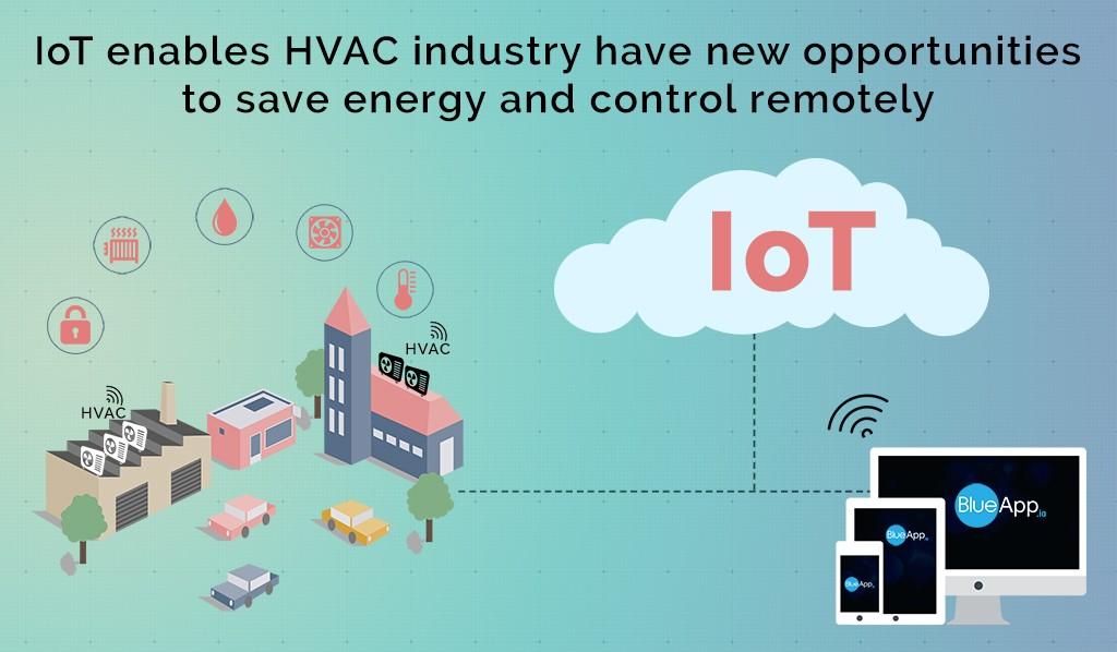 IoT for energy efficiency